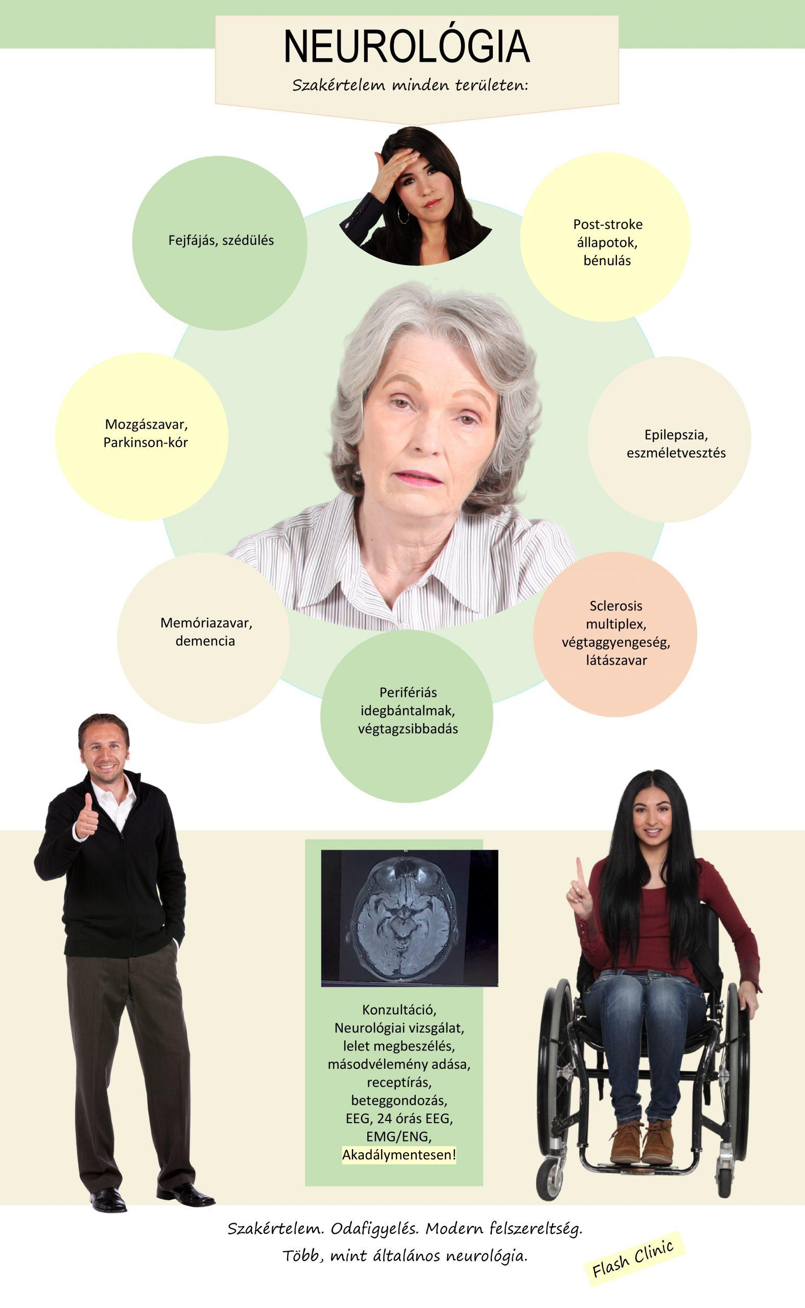 neurológia látászavar)