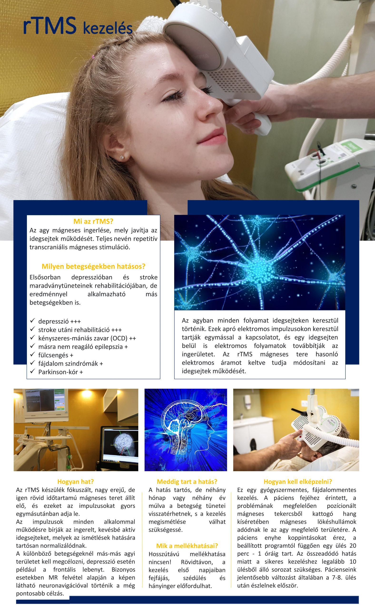 Mi az rTMS? - Az agy mágneses ingerlése, mely javítja az idegsejtek működését. (=repetitív transcraniális mágneses stimuláció)  Milyen betegségekben hatásos? - Elsősorban depresszióban, kényszeres-mániás zavarban (OCD), és stroke maradványtüneteinek rehabilitációjában hatásos, de használ még Parkinson-kórban, másra nem reagáló epilepsziában, fülcsengésben, és fájdalom szindrómákban is.  Hogyan hat? - Az rTMS készülék képes fókuszált, nagy erejű, de igen rövid időtartamú mágneses teret előállítani és ezeket az impulzusokat gyors egymásutánban ismételve leadni. A mágneses impulzus az agyi folyadékterekben hasonló apró elektromos áramot kelt, mint ami az idegsejtek közötti normál ingerület átvitel közben is létrejön. Az ismételt impulzusok minden alkalommal működésre bírják az ingerelt idegsejteket. Ezen a mechanizmuson keresztül tudja a mágneses tér tartósan módosítani, normalizálni az idegsejtek működését. Ezért az eljárást neuromodulációnak is nevezzük.  Hogyan kell elképzelni? - Ez egy gyógyszermentes, fájdalommentes kezelés. A páciens fejéhez érintett, a problémának megfelelően pozícionált mágneses tekercsből kattogó hang kíséretében mágneses lökéshullámok adódnak le az agy megfelelő területére. A páciens enyhe koppintásokat érez, a beállított programtól függően egy ülés 20 perc- 1 óráig tart. Az összeadódó hatás miatt a sikeres kezeléshez legalább 10 ülésből álló sorozat szükséges. Pácienseink jelentősebb változást általában a 7-8. ülés után észlelnek először.  Mik a mellékhatásai? - Hosszútávú mellékhatása nincsen! Rövidtávon (a kezelés első napjaiban) fejfájás és szédülés előfordulhat.  Meddig tart a hatás? - A hatás tartós, de néhány hónap - néhány év múlva bizonyos betegségek tünetei visszatérhetnek, s a kezelés megismétlése válhat szükségessé.  Gyakorlati tudnivalók - A pszichiátriai betegségek kezelése pszichiáterünk követésével történik, a kezelés előtt és után tesztet töltenek ki pácienseink. A neurológiai indikációval tervezett rTMS kezeléshez neurológia